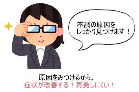 小田原 ゴッドハンド 整体